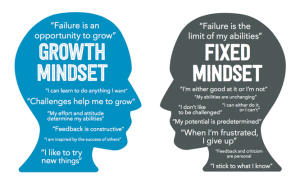 CAREER GUIDANCE BLOG #2 – START WITH YOUR OWN MINDSET